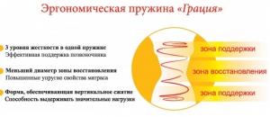 матрац ортопедический Lux Massage